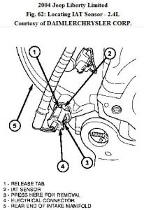 2004 Jeep Liberty Location for IAT Sensor: I Need to Know the