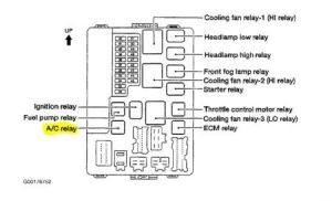 2003 Nissan Altima Fuse for Cooling System: Hi, My Name Is