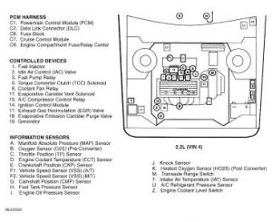 1997 Chevy Cavalier Cooling Fan Wiring Diagram  Somurich
