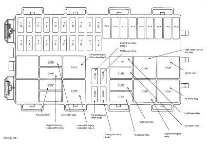 93 Miata Fuse Box Diagram