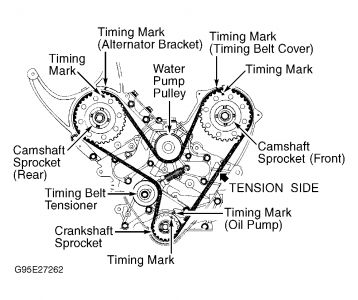1991 dodge dakota wiring diagram wiring diagram 94 dodge dakota thermostat location image about wiring
