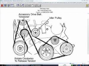 1994 Dodge Spirit Drive Belt Diagram: Other Category