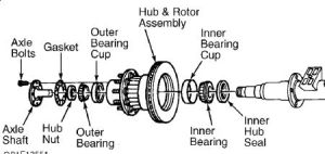 Replace Front Rotor: Is There a Diagram or a Good Website with