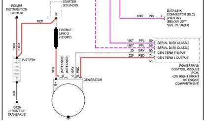 2001 pontiac grand am starter wiring diagram wiring diagram wiring diagram for 2004 pontiac grand am the