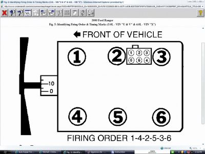 2001 ford ranger spark plug wire diagram  wiring diagrams