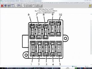 Diagram of Fuse B: Dodge Ram Van I Need the Diagram to Check and