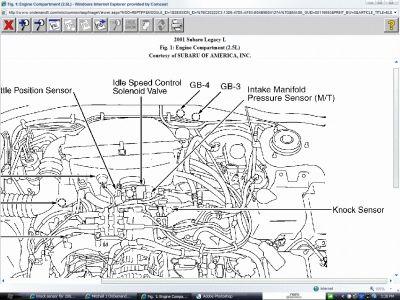 Subaru Legacy Alternator Subaru Forester Turbo Wiring