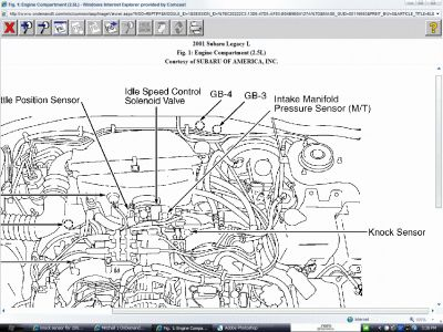 Infiniti G20 Wiring Diagram moreover Fuse Box Diagram Ford Focus 2005 additionally 2003 Cadillac Cts Cooling System Diagram moreover Fix Car Ac together with 2007 Volvo S60 Fuse Box Diagram. on 2004 subaru forester fuse box location