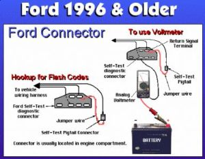 1993 Ford Taurus Check Engine Light Codes: Is There a Way to Find