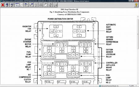 92 Dodge Dakotum Fuse Box Diagram