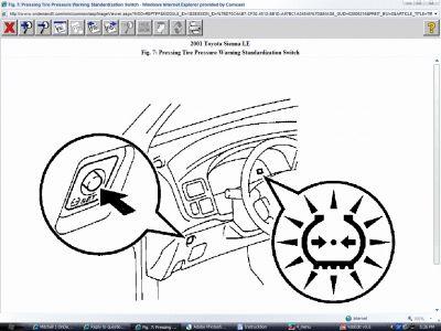 2000 Toyota Sienna Dash Warning Lights