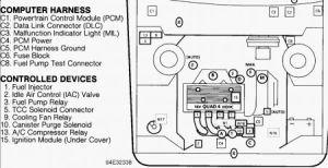 1994 Oldsmobile Achieva Codes 027 & 035: Hi This Car