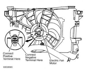 1997 Chrysler Grand Voyager Thermo Fans: Hi Our Car