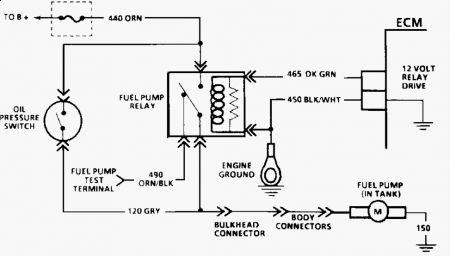 62217_fp_2?resize=450%2C256 wiring diagram 1988 chevy s10 fuel pump the wiring diagram 1999 s10 fuel pump wiring diagram at gsmx.co
