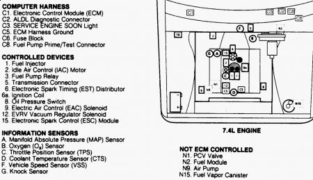 Lr90143 Relay Wiring Diagram moreover Ground Verification Monitor Model 8030 For Grounding Only Applications besides 2006 F150 Window Wiring Diagram likewise 433434 Starter Wires as well Wiring Diagram For 97 F150. on scully system wire diagram