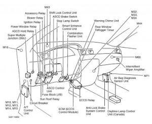 1997 Nissan Sentra: Electrical Problem 1997 Nissan Sentra 4 Cyl