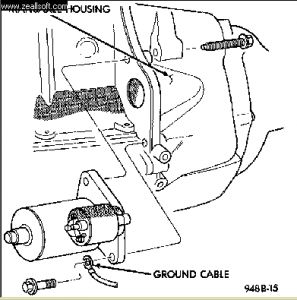 Trailer Hitch Wiringconnector 118491 also Western unimount elec likewise 2008 Ford F 250 A C Wiring Diagram likewise 1996 Chrysler Town And Country Wiring Diagram moreover M713 40mm Round Wiring Diagrams. on wiring diagram for ford trailer plug
