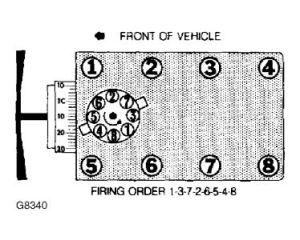 1991 Ford F150 Firing Order for on the Motor