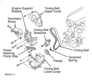 2000 Mitsubishi Mirage Timing Belt: Engine Performance Problem