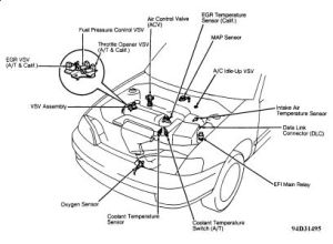 1994 Toyota Tercel Car Stalling at Idle: Engine Performance