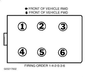 2001 Ford Taurus Spark Plug Wires: Engine Performance Problem 2001
