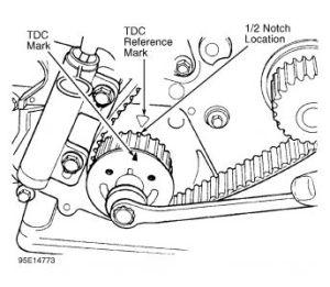 1998 Dodge Neon Timing Belt: Engine Mechanical Problem 1998 Dodge