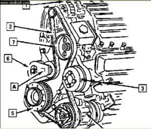 1995 Pontiac Grand Am: Other Category Problem 1995 Pontiac