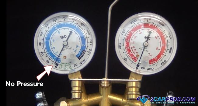 Pressures on an A/C system