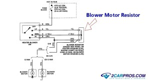 How to Replace a Blower Fan Motor in Under 30 Minutes