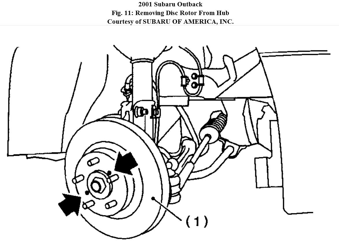 Front Wheel Bearing I Need Help With A Front Wheel