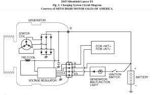 Alternator Wiring: Hi, I Need Help in Determining What Is
