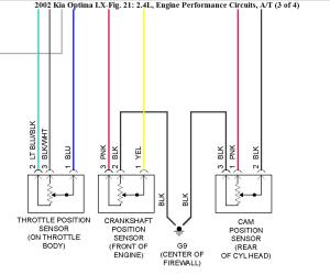 Camshaft Wire Diagram  Trusted Wiring Diagrams