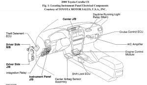 1999 Rav4 Fuel Pump Wiring Diagram  Wiring Diagram and