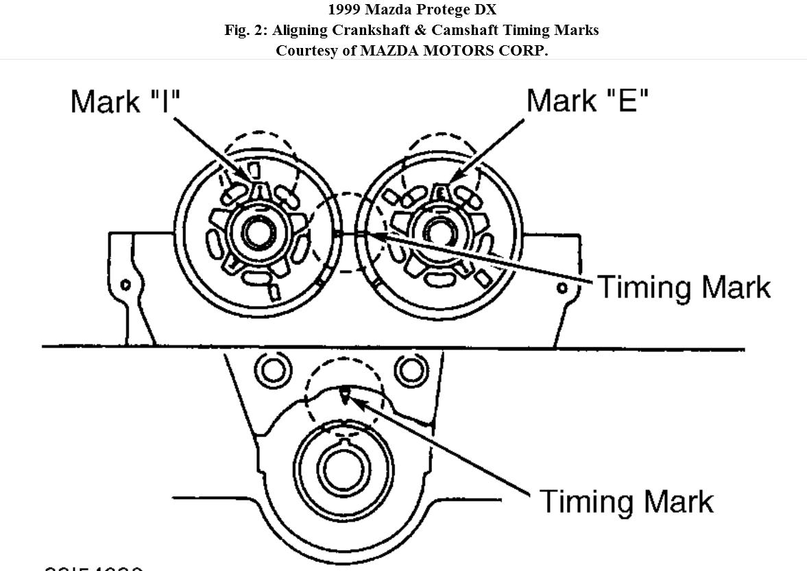 Camshaft Timing How Should Timing Marks Line Up On A