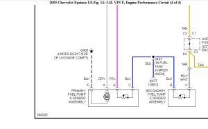 05 Equinox: Need Wiring Diagram for a 05 Equinox Fuel Pump Relay