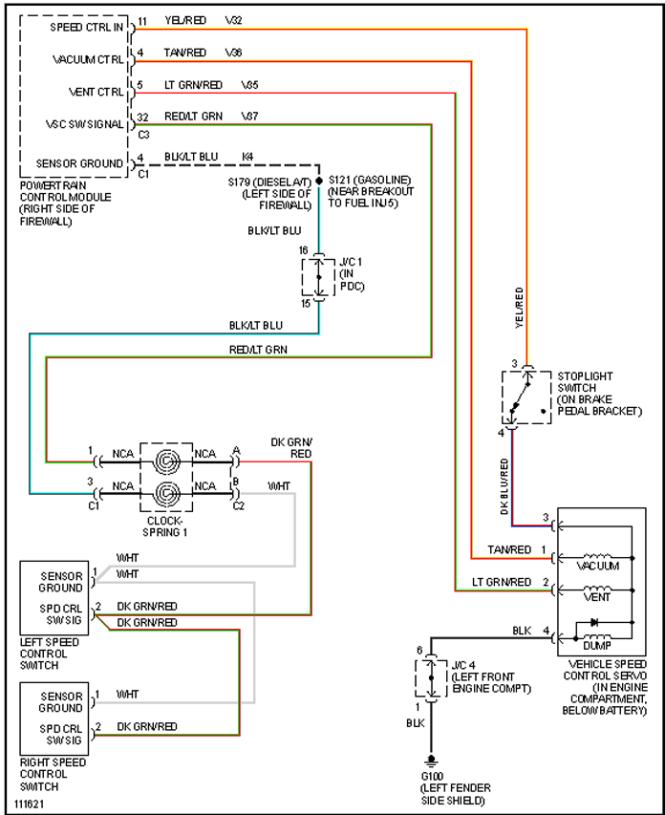 Cool 1999 Dodge Ram 1500 Wiring Diagram Contemporary - Diagram ...