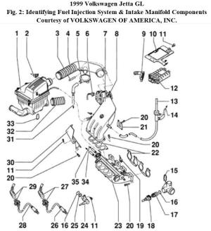 No Signal to Fuel Injectors: 1 1999 Jetta (gas) No Signal to