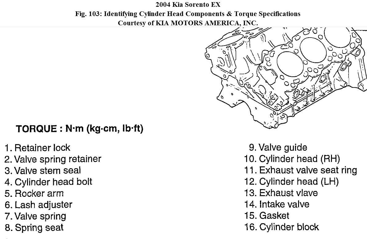 Kia Sedona Engine Diagram Thermostat 2005 Sorento Oil Cooling