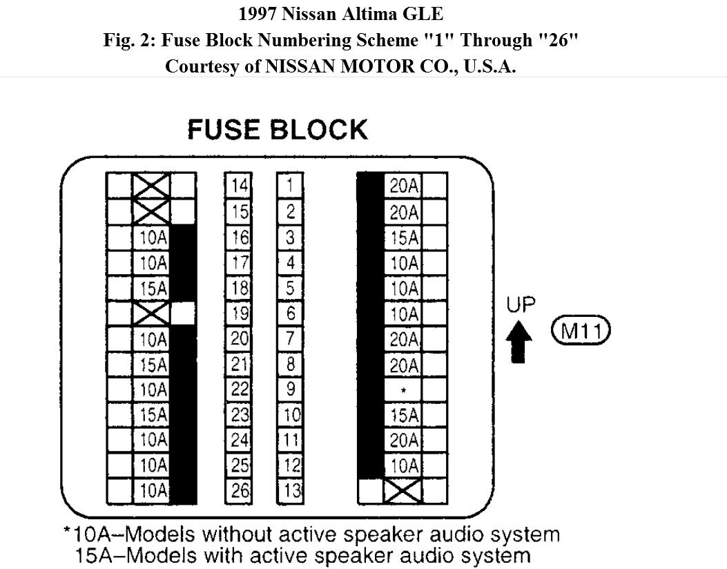 2007 Maxima Fuse Diagram Trusted Schematics F150 Box List Explained Wiring Diagrams 1997 Sentra Cluster 2000 Nissan Gle