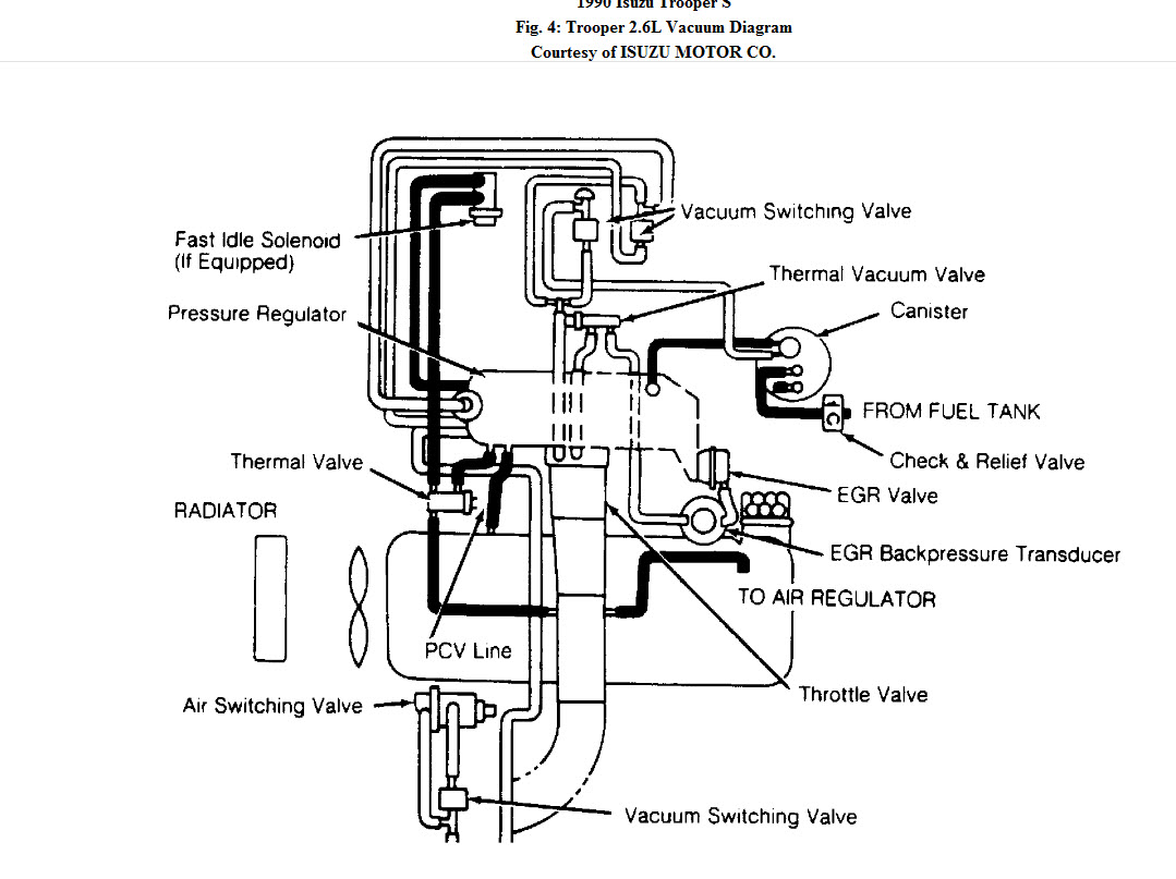 Need A Complete Vacuume Diagram For My 2 6 4 Cyl
