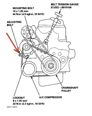 2000 Honda Civic Belt Repair: How Do I Remove and Replace