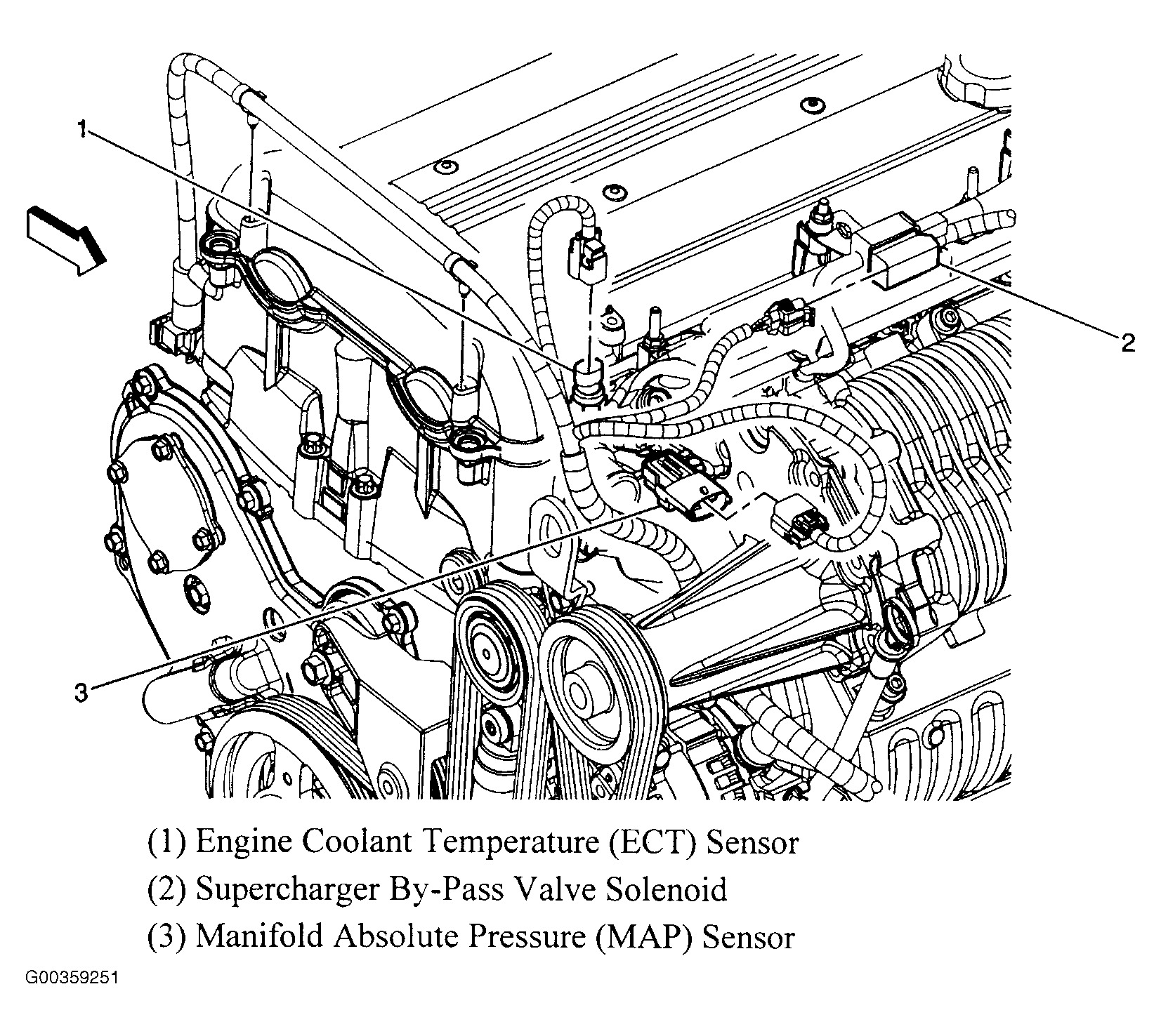 Saturn Ion Engine Diagram