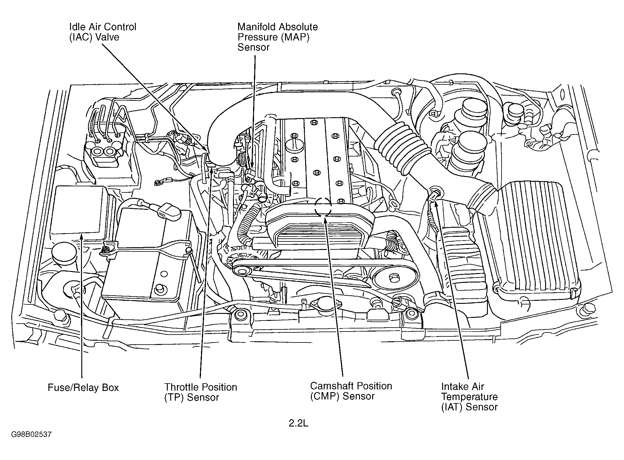 Ford Focus Camshaft Position Sensor Location