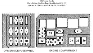 Where Is the Fuse of Air Conditioner of Right Hander Corolla 1994?