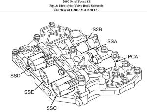 Shift Solenoid I Think 2000 Ford Focus 3rd Gear