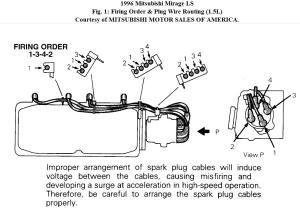 1995 Mitsubishi Mirage Engine Diagram | Wiring Library