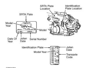 2000 Pontiac Grand Prix Transmission: I Have a 2000