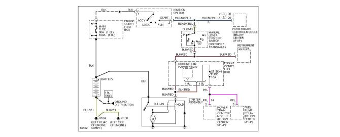 wiring diagram automatic starter to ignition open circuit