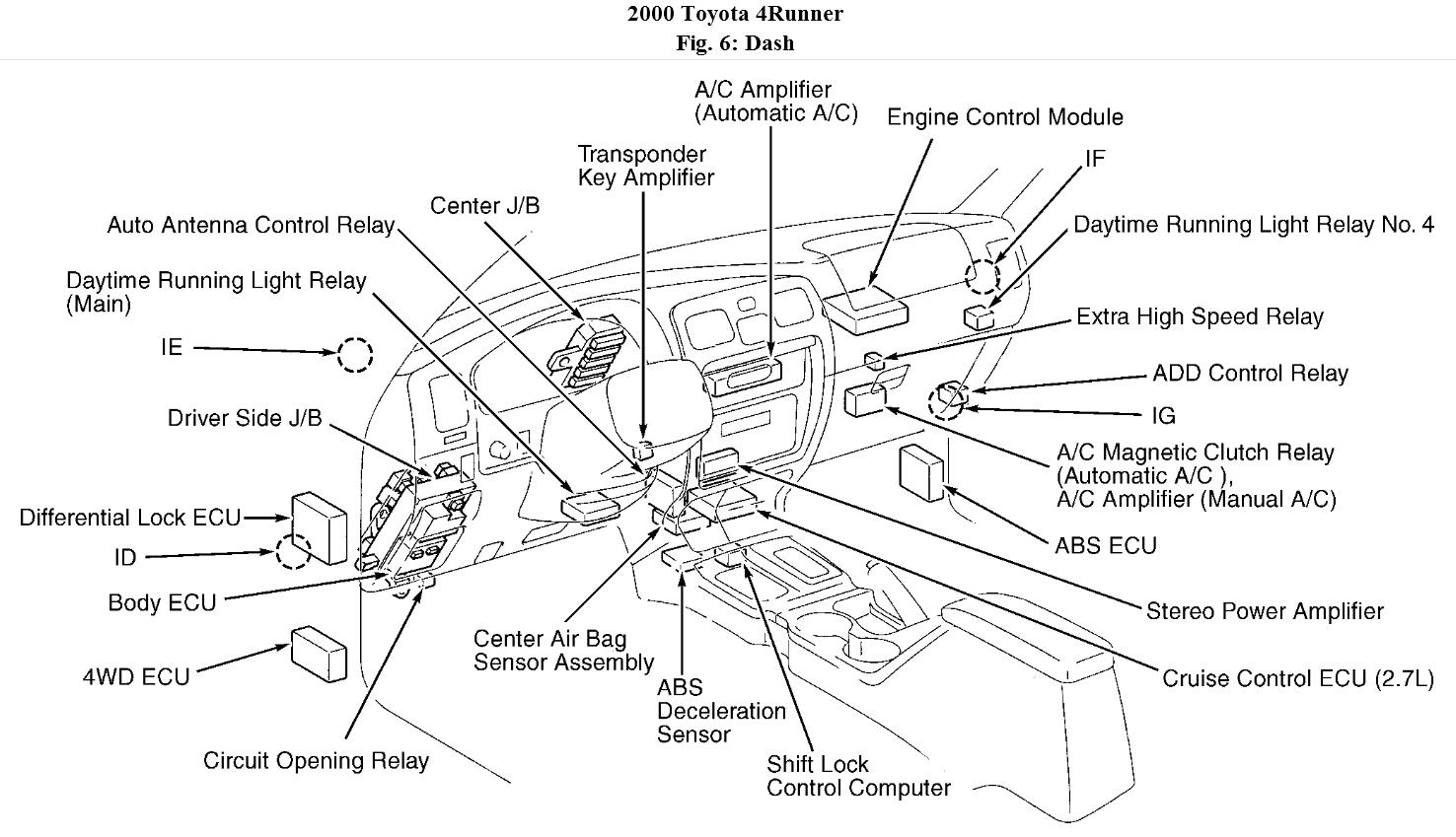 1998 Toyota 4 Runner Fuel Pump Wiring Diagram