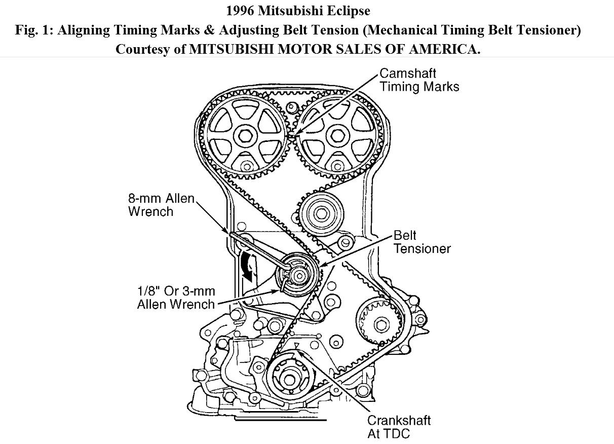How To Set Timing On A Mitsubishi Eclipse 2 0 Dohc
